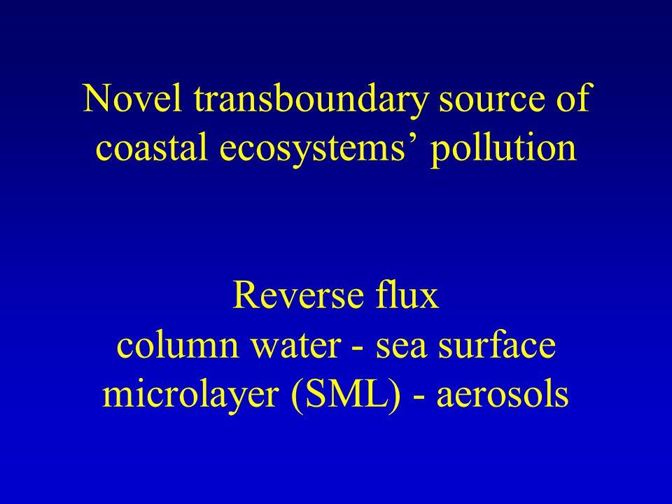 Novel transboundary source of coastal ecosystems pollution Reverse flux column water - sea surface microlayer (SML) - aerosols