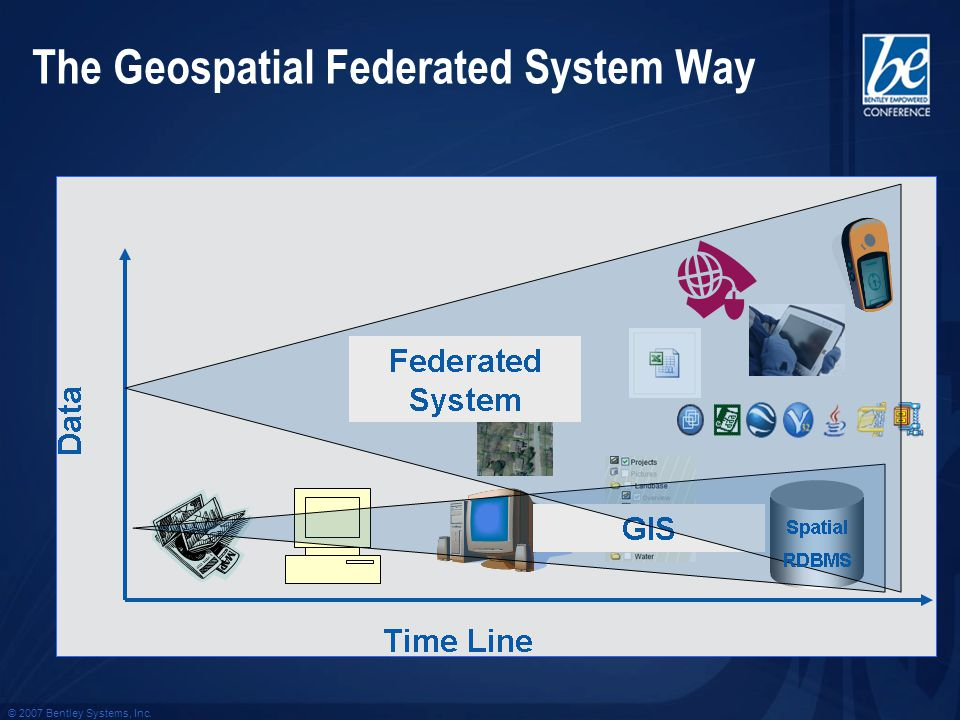 © 2007 Bentley Systems, Inc. The Geospatial Federated System Way Federated System allows dealing with a wider range of information help considering al