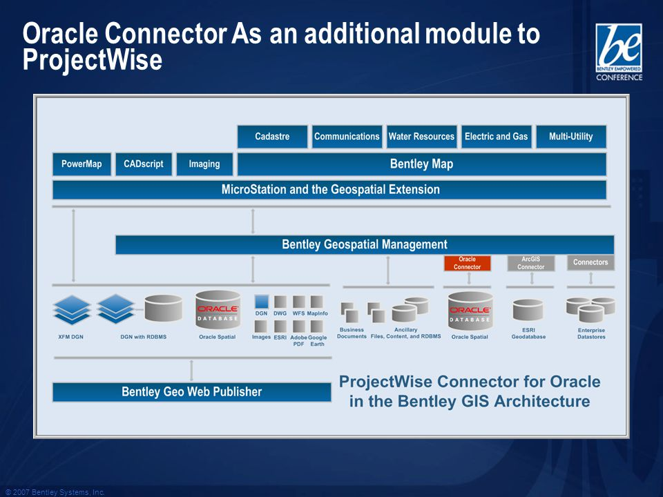© 2007 Bentley Systems, Inc. Oracle Connector As an additional module to ProjectWise