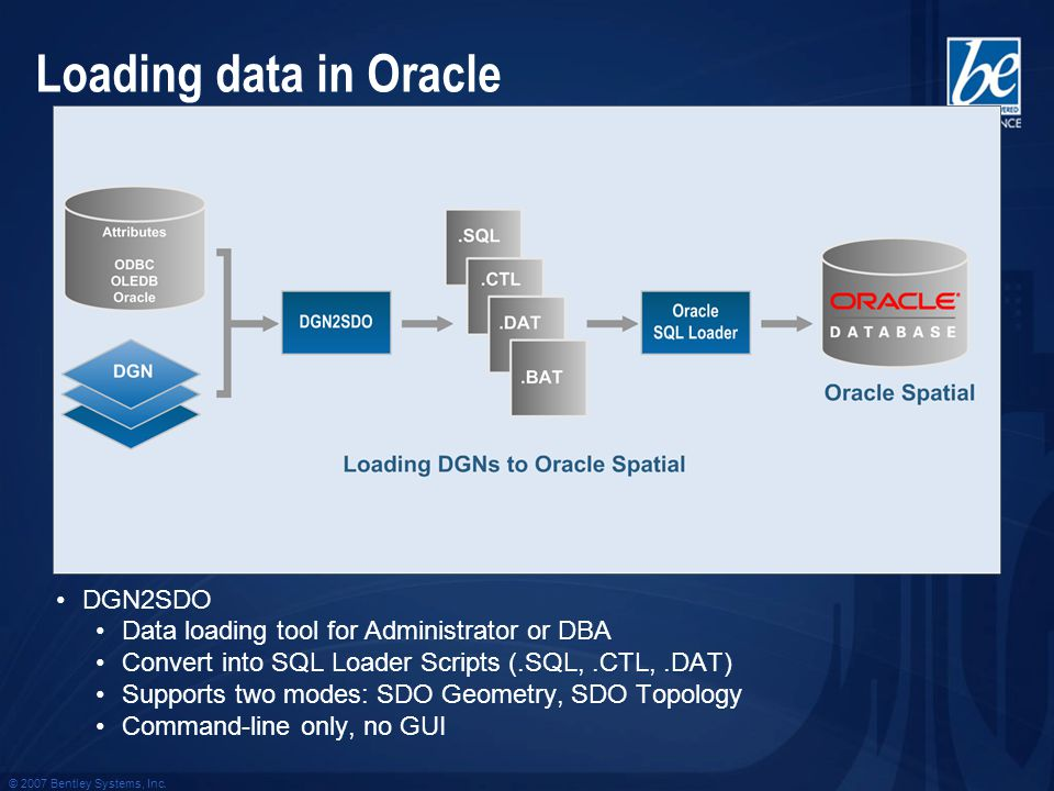 © 2007 Bentley Systems, Inc. Loading data in Oracle DGN2SDO Data loading tool for Administrator or DBA Convert into SQL Loader Scripts (.SQL,.CTL,.DAT