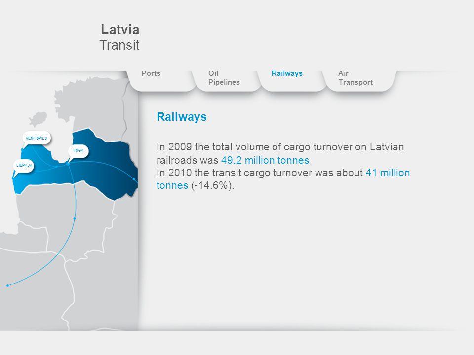 Latvia Transit Railways In 2009 the total volume of cargo turnover on Latvian railroads was 49.2 million tonnes. In 2010 the transit cargo turnover wa