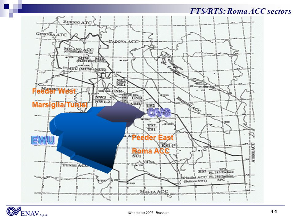 11 10 th october 2007 - Brussels FTS/RTS: Roma ACC sectors Feeder East Roma ACC Feeder West Marsiglia/Tunisi