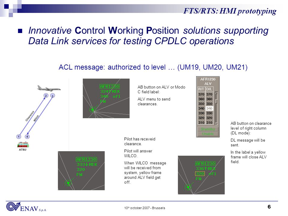 6 10 th october 2007 - Brussels Innovative Control Working Position solutions supporting Data Link services for testing CPDLC operations FTS/RTS: HMI