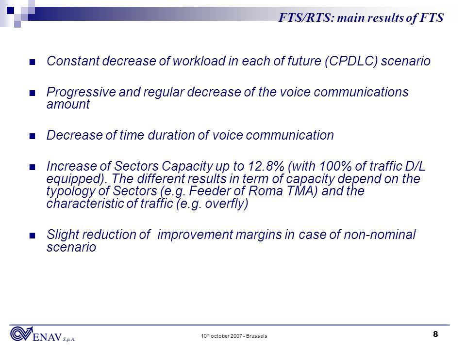 8 10 th october 2007 - Brussels Constant decrease of workload in each of future (CPDLC) scenario Progressive and regular decrease of the voice communi