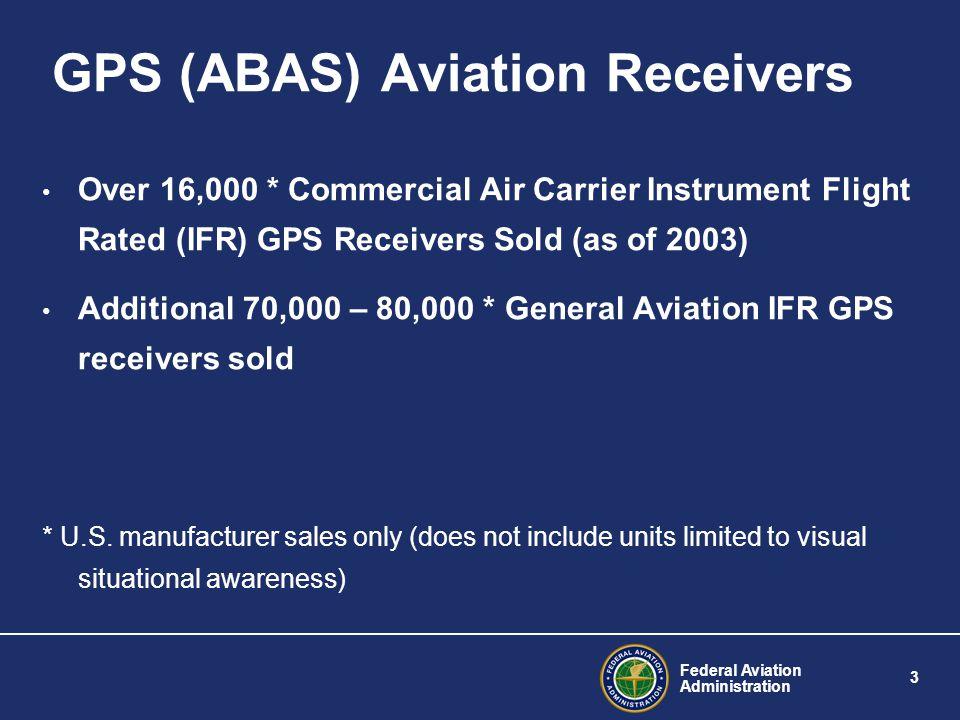 Federal Aviation Administration 14 BACKUPS