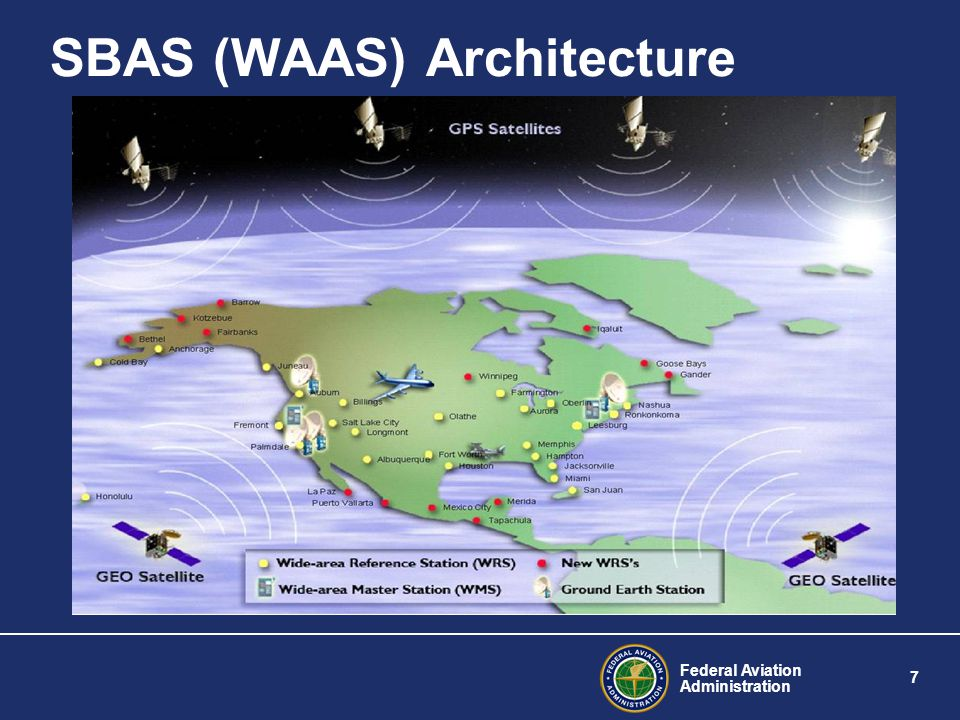 Federal Aviation Administration 8 SBAS Avionics Currently Available –Garmin GNS-480/CNX-80 ~ 4000 units sold In Development –Garmin 430/530 Upgrade – Available Fall 2006 50,000 units sold and eligible for upgrade –Free Flight – Available 2006 Panel Mount Receiver and LPV capable sensor –Avidyne, Chelton, CMC, Universal, Thales, and Honeywell expect to have units available 2006/2007 Development of Rockwell Collins Unit –Supports high end users, available Nov 2006 –WAAS Upgrade for Challenger 604 (FAA flight inspection aircraft) available June 2007