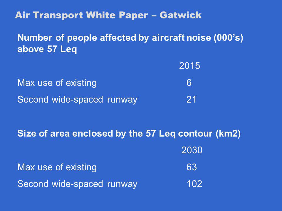 Air Transport White Paper – Gatwick Number of people affected by aircraft noise (000s) above 57 Leq 2015 Max use of existing6 Second wide-spaced runway21 Size of area enclosed by the 57 Leq contour (km2) 2030 Max use of existing63 Second wide-spaced runway102