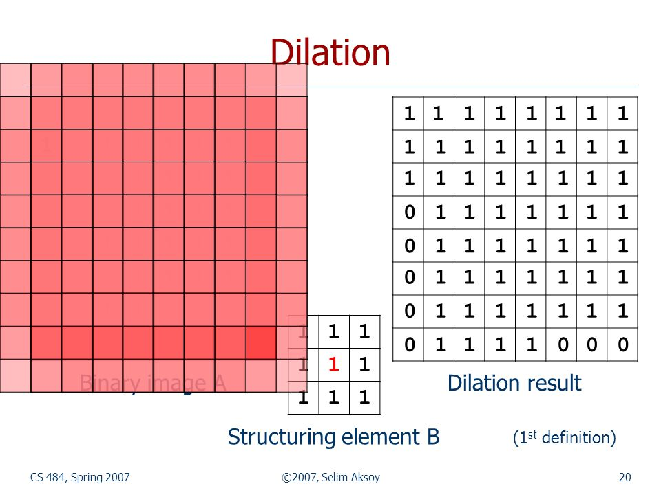 CS 484, Spring 2007©2007, Selim Aksoy20 Dilation Binary image A Structuring element B Dilation result (1 st definition)