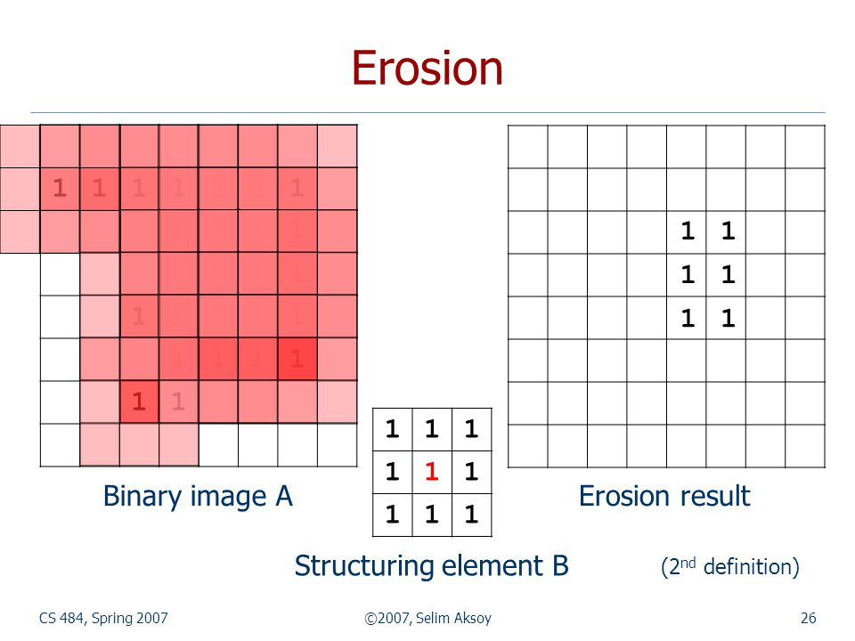 CS 484, Spring 2007©2007, Selim Aksoy26 Erosion Structuring element B Erosion result (2 nd definition) Binary image A