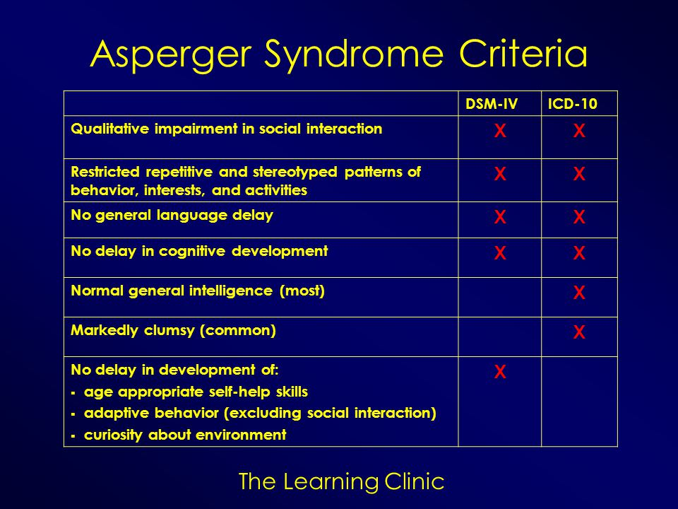 The Learning Clinic Asperger Syndrome Criteria DSM-IVICD-10 Qualitative impairment in social interaction XX Restricted repetitive and stereotyped patt