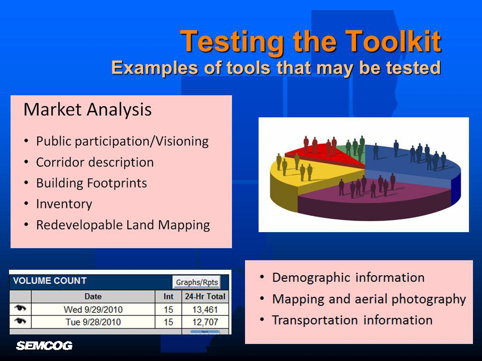 Testing the Toolkit Examples of tools that may be tested
