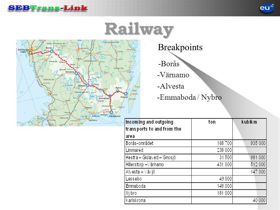 Railway Breakpoints -Borås -Värnamo -Alvesta -Emmaboda / Nybro