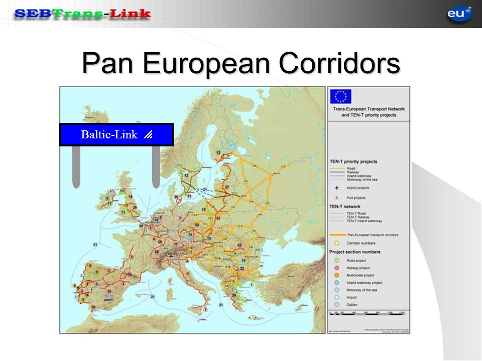 Pan European Corridors Baltic-Link