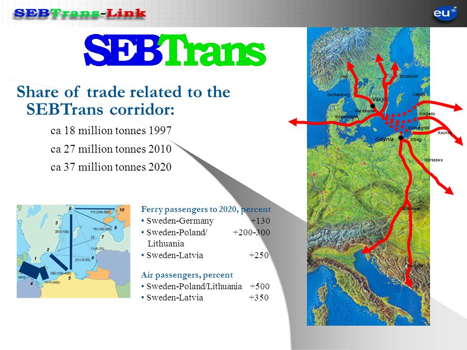 Objectives: Follow up of the work that have been done within the SEBTrans-Link project Dissemination and lobbying activities on behalf of the corridor Knowledge building about the corridor SEBTrans-Link Contact surface towards other organisations, associations and projects both national and transnational Baltic-Link Association