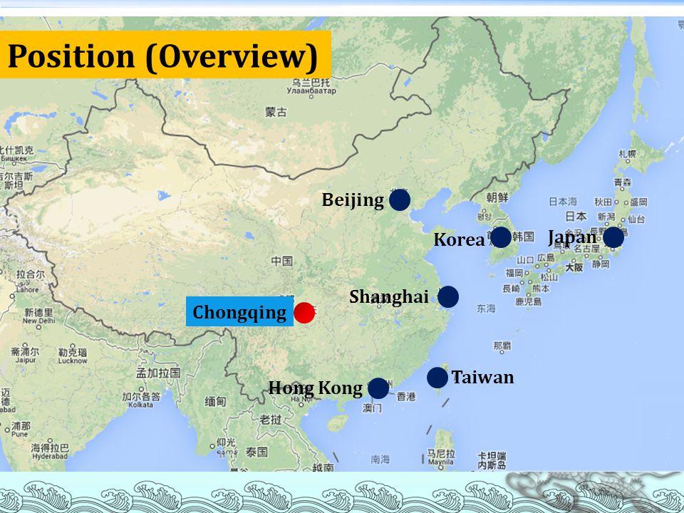 Chongqing Beijing Hong Kong Shanghai Taiwan Korea Japan Position (Overview)