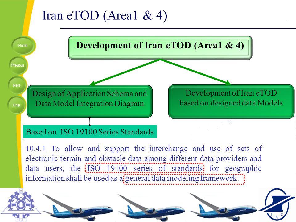 Home Previous Next Help Iran eTOD (Area1 & 4) Development of Iran eTOD (Area1 & 4) Design of Application Schema and Data Model Integration Diagram Dev