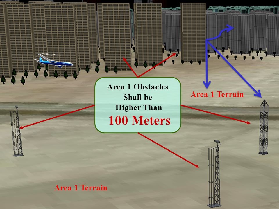 Home Previous Next Help Scope of Project: Area1 Area 1 Obstacles Shall be Higher Than 100 Meters Area 1 Terrain