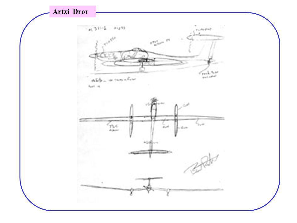 Artzi Dror
