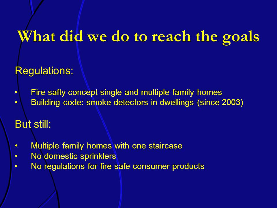 Recent research from Nibra about fires safety in dwellings 1997 Fire safe behaviour in dwellings (Dutch association of fire brigades) 2001 Causes of fire and firespread in dwellings (National Fire Prevention Week) 2003 Domestic sprinklers (Nibra) Optical smoke detectors in dwellings (Ministery of the Environment) 2005 Fatal fires in dwellings (Nibra) Fire safety and consumer products (Minisetry of Health)