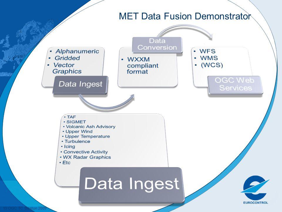 19 OGC TC Boston 2009 MET Data Fusion Demonstrator