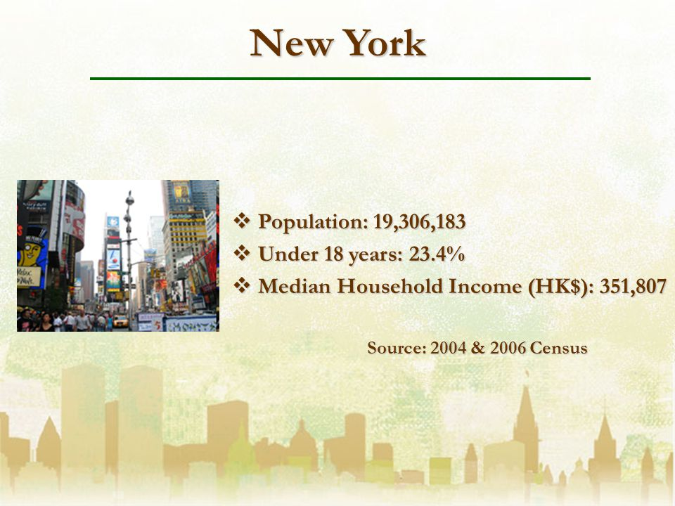 New York Population: 19,306,183 Population: 19,306,183 Under 18 years: 23.4% Under 18 years: 23.4% Median Household Income (HK$): 351,807 Median Household Income (HK$): 351,807 Source: 2004 & 2006 Census