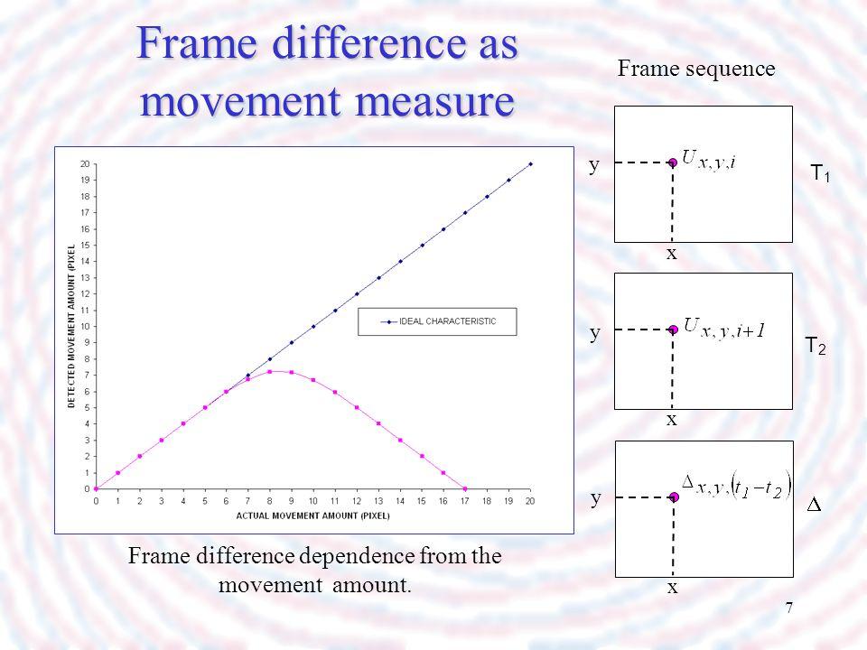 8 VibraImage Amplitude vibraimage Frequency vibraimage Frequency scale