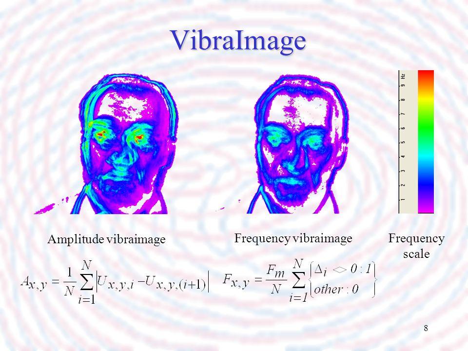 19 Vibraimage applications Security Biometrics Medicine Psychology Sport Computers Electronics Games