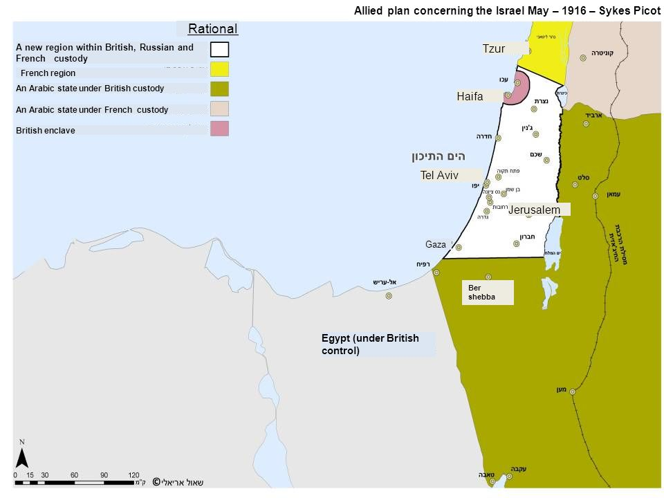 Gaza Allied plan concerning the Israel May – 1916 – Sykes Picot Rational A new region within British, Russian and French custody French region An Arab