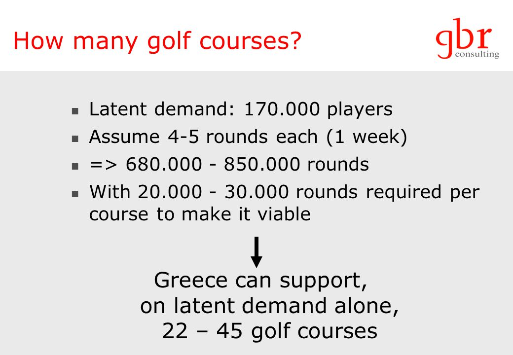 How many golf courses.