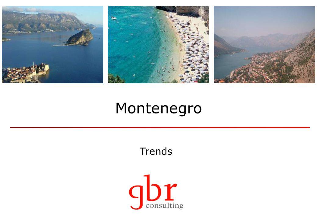 Montenegro Trends