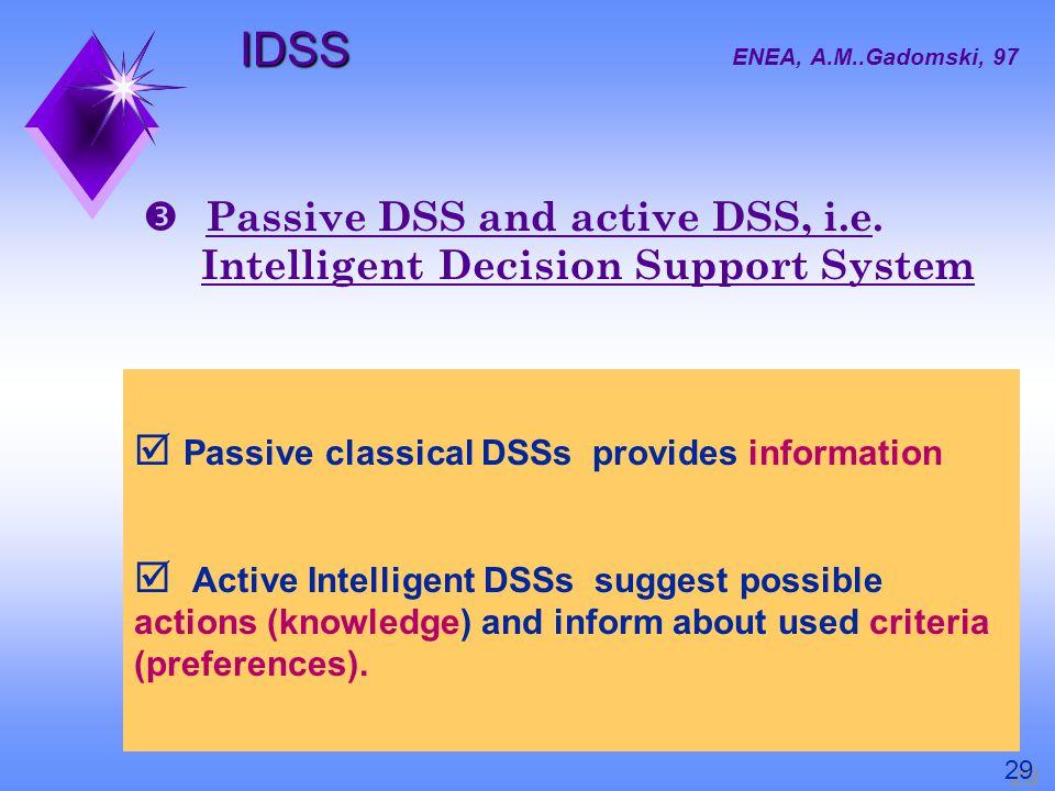 IDSS IDSS ENEA, A.M..Gadomski, 97 Passive DSS and active DSS, i.e.