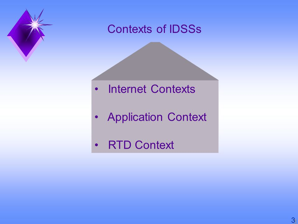 Contexts of IDSSs Internet Contexts Application Context RTD Context 3 3