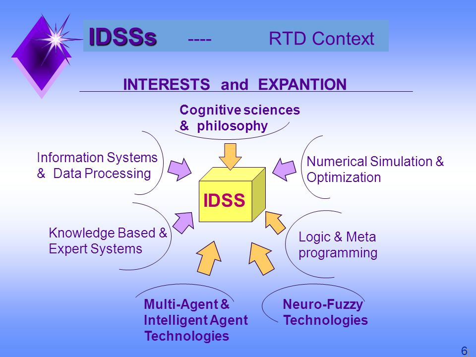IDSS REFERENCES Some references and other meta-information you can find on my Home-Pages: wwwerg.casaccia.enea.it/ing/tispi/gadomski/gadomski.html 47