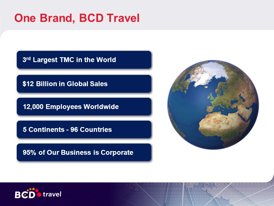 95% of Our Business is Corporate5 Continents - 96 Countries$12 Billion in Global Sales3 rd Largest TMC in the World12,000 Employees Worldwide One Brand, BCD Travel