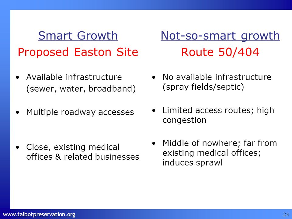 Smart Growth Proposed Easton Site Available infrastructure (sewer, water, broadband) Multiple roadway accesses Close, existing medical offices & related businesses Not-so-smart growth Route 50/404 No available infrastructure (spray fields/septic) Limited access routes; high congestion Middle of nowhere; far from existing medical offices; induces sprawl 23
