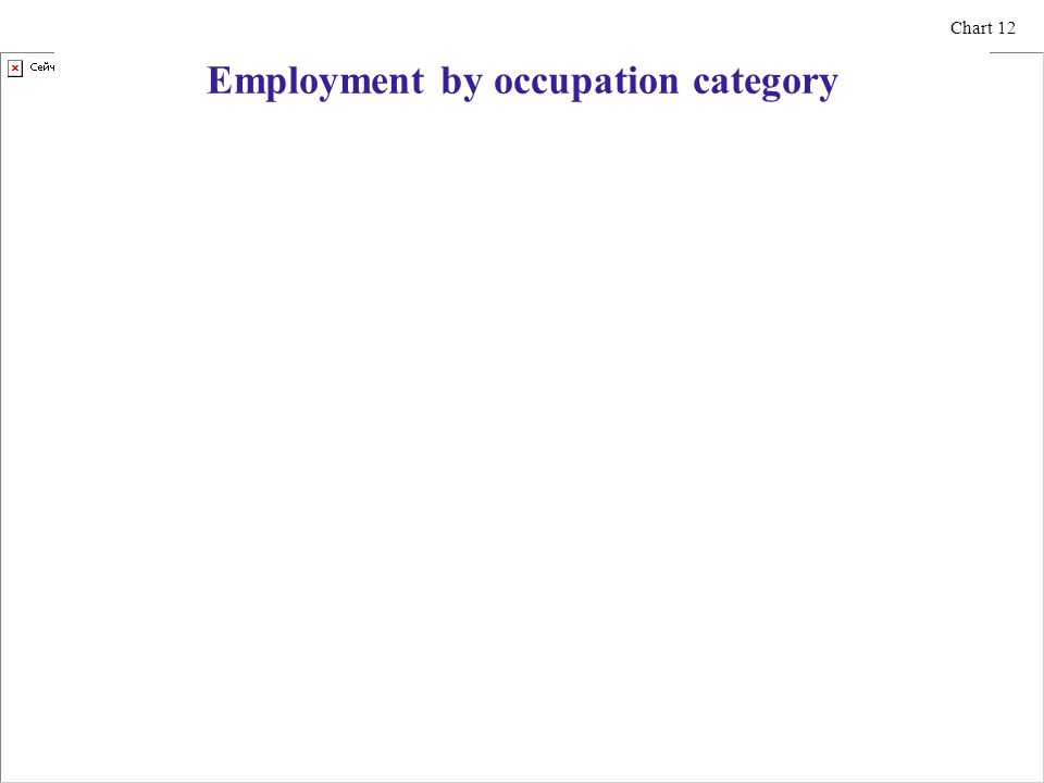 Employment by occupation category Chart 12