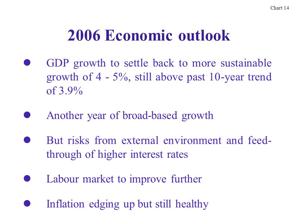 2006 Economic outlook GDP growth to settle back to more sustainable growth of 4 - 5%, still above past 10-year trend of 3.9% Another year of broad-based growth But risks from external environment and feed- through of higher interest rates Labour market to improve further Inflation edging up but still healthy Chart 14