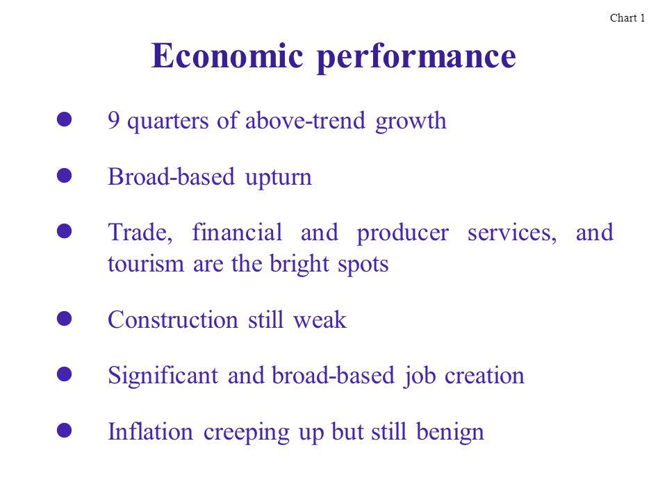 Economic performance 9 quarters of above-trend growth Broad-based upturn Trade, financial and producer services, and tourism are the bright spots Construction still weak Significant and broad-based job creation Inflation creeping up but still benign Chart 1