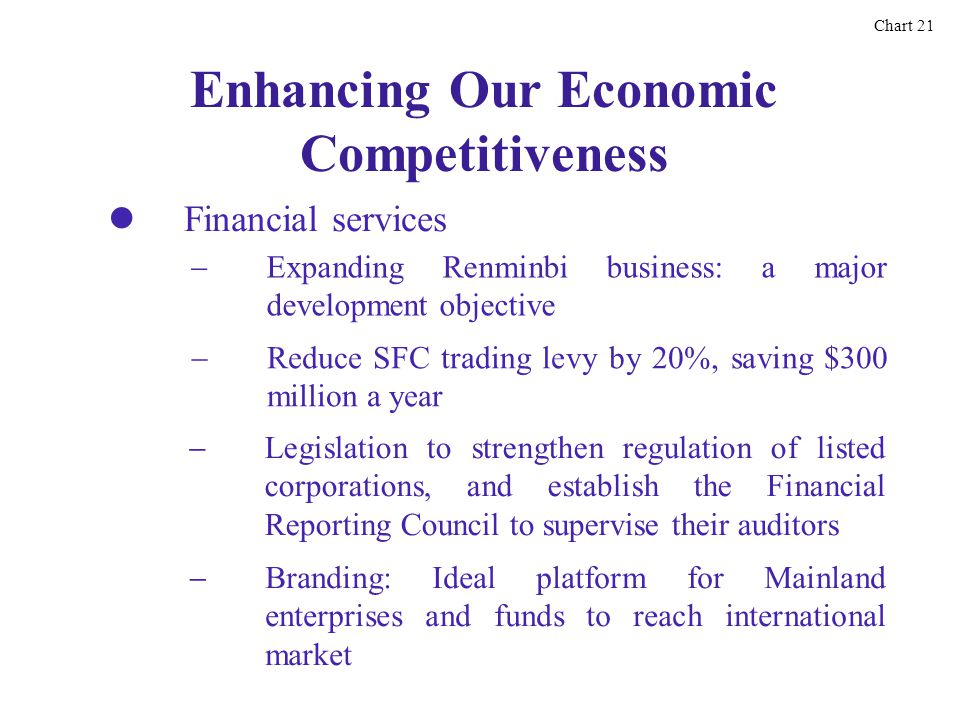 Enhancing Our Economic Competitiveness Financial services Chart 21 Expanding Renminbi business: a major development objective Reduce SFC trading levy by 20%, saving $300 million a year Legislation to strengthen regulation of listed corporations, and establish the Financial Reporting Council to supervise their auditors Branding: Ideal platform for Mainland enterprises and funds to reach international market
