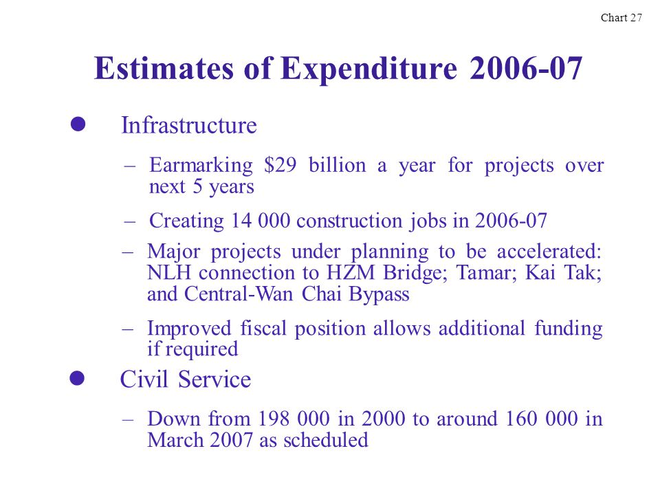 Estimates of Expenditure 2006-07 Infrastructure Chart 27 – –Major projects under planning to be accelerated: NLH connection to HZM Bridge; Tamar; Kai Tak; and Central-Wan Chai Bypass – –Improved fiscal position allows additional funding if required – –Down from 198 000 in 2000 to around 160 000 in March 2007 as scheduled Civil Service – –Earmarking $29 billion a year for projects over next 5 years – –Creating 14 000 construction jobs in 2006-07