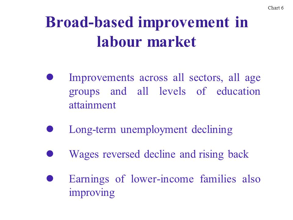 Broad-based improvement in labour market Improvements across all sectors, all age groups and all levels of education attainment Long-term unemployment declining Wages reversed decline and rising back Earnings of lower-income families also improving Chart 6