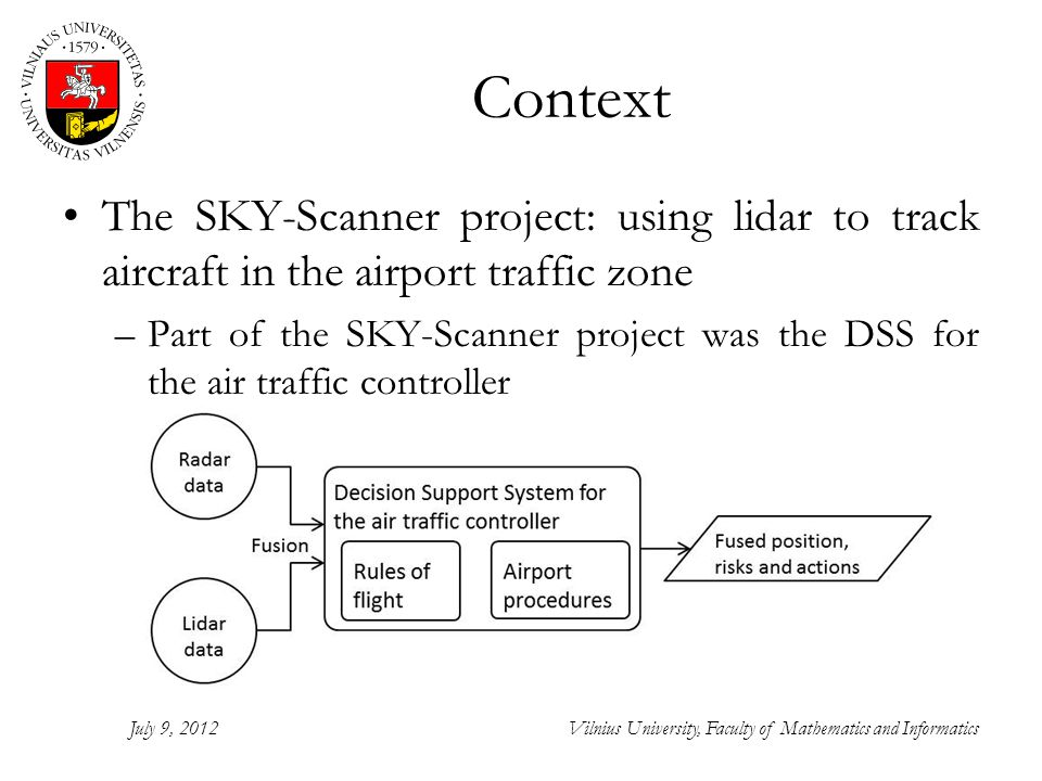 Context The SKY-Scanner project: using lidar to track aircraft in the airport traffic zone –Part of the SKY-Scanner project was the DSS for the air traffic controller July 9, 2012Vilnius University, Faculty of Mathematics and Informatics
