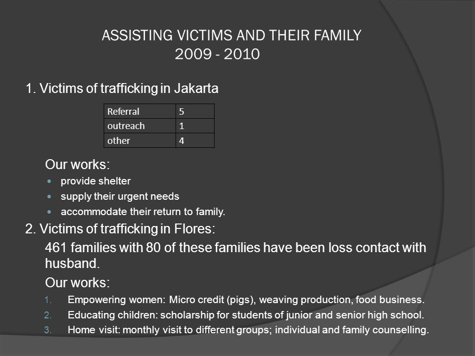 ASSISTING VICTIMS AND THEIR FAMILY 2009 - 2010 1.