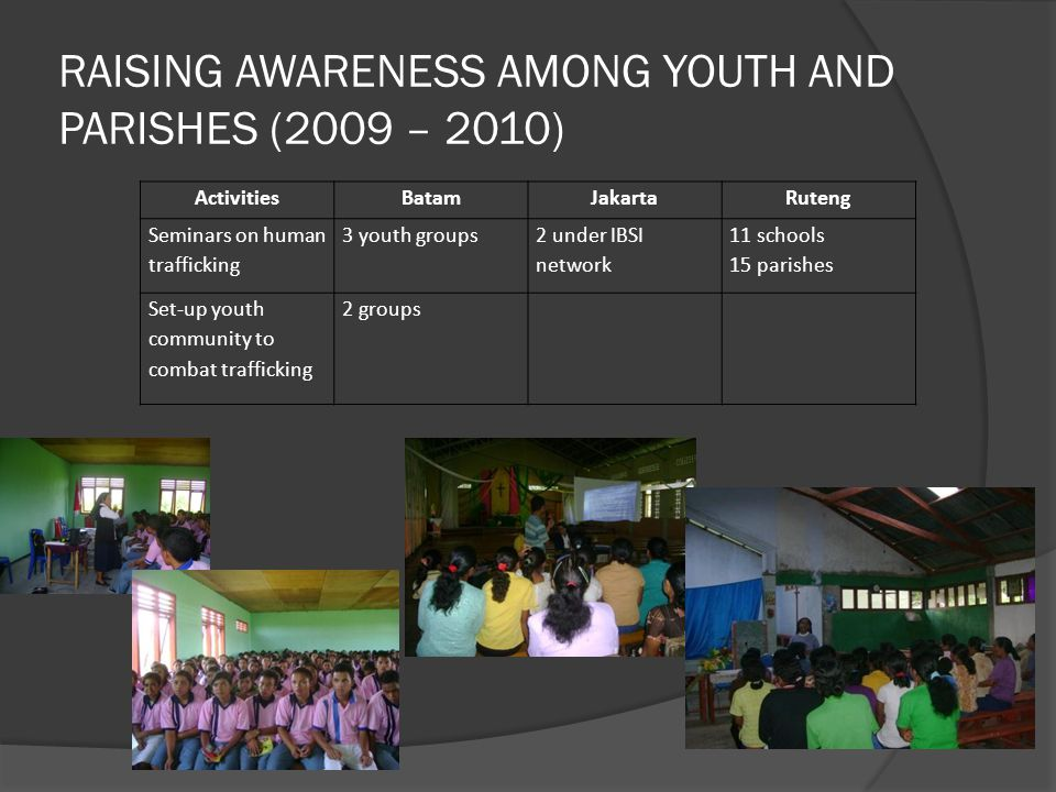RAISING AWARENESS AMONG YOUTH AND PARISHES (2009 – 2010) ActivitiesBatamJakartaRuteng Seminars on human trafficking 3 youth groups 2 under IBSI network 11 schools 15 parishes Set-up youth community to combat trafficking 2 groups