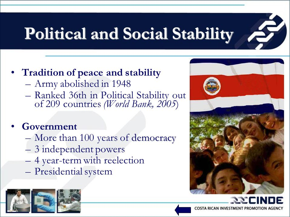 Political and Social Stability Tradition of peace and stability –Army abolished in 1948 –Ranked 36th in Political Stability out of 209 countries (World Bank, 2005) Government democracy –More than 100 years of democracy –3 independent powers –4 year-term with reelection –Presidential system
