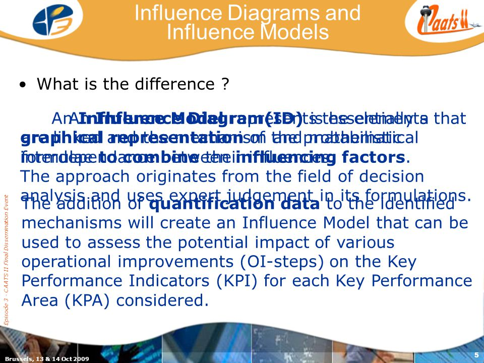 Brussels, 13 & 14 Oct 2009 Episode 3 - CAATS II Final Dissemination Event 6 Influence Diagrams and Influence Models
