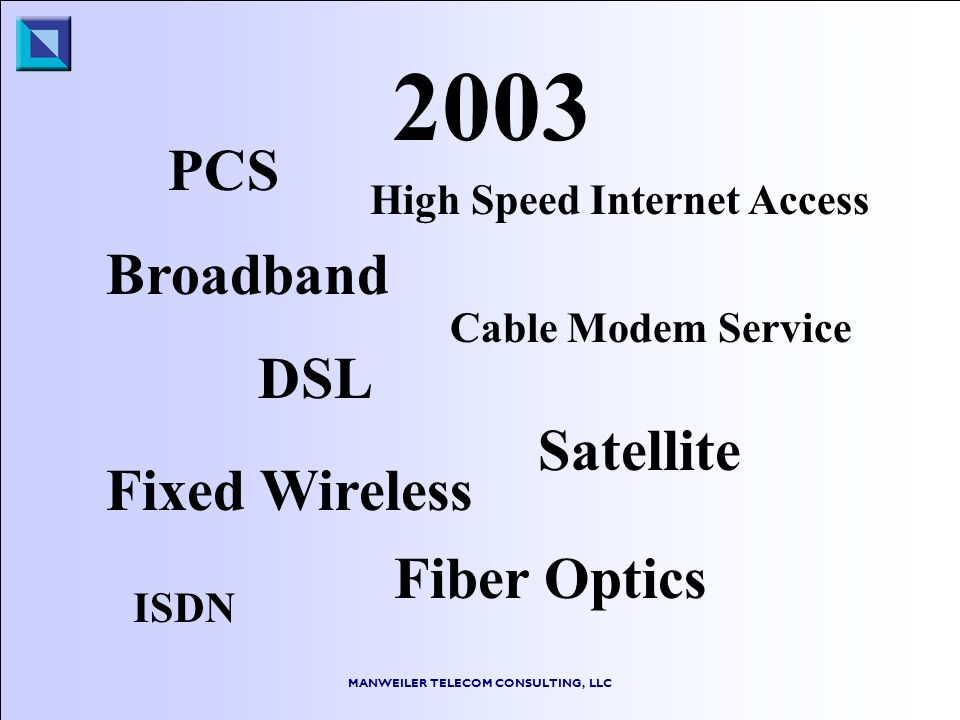 MANWEILER TELECOM CONSULTING, LLC 2003 Broadband High Speed Internet Access DSL Cable Modem Service Fixed Wireless Fiber Optics Satellite ISDN PCS
