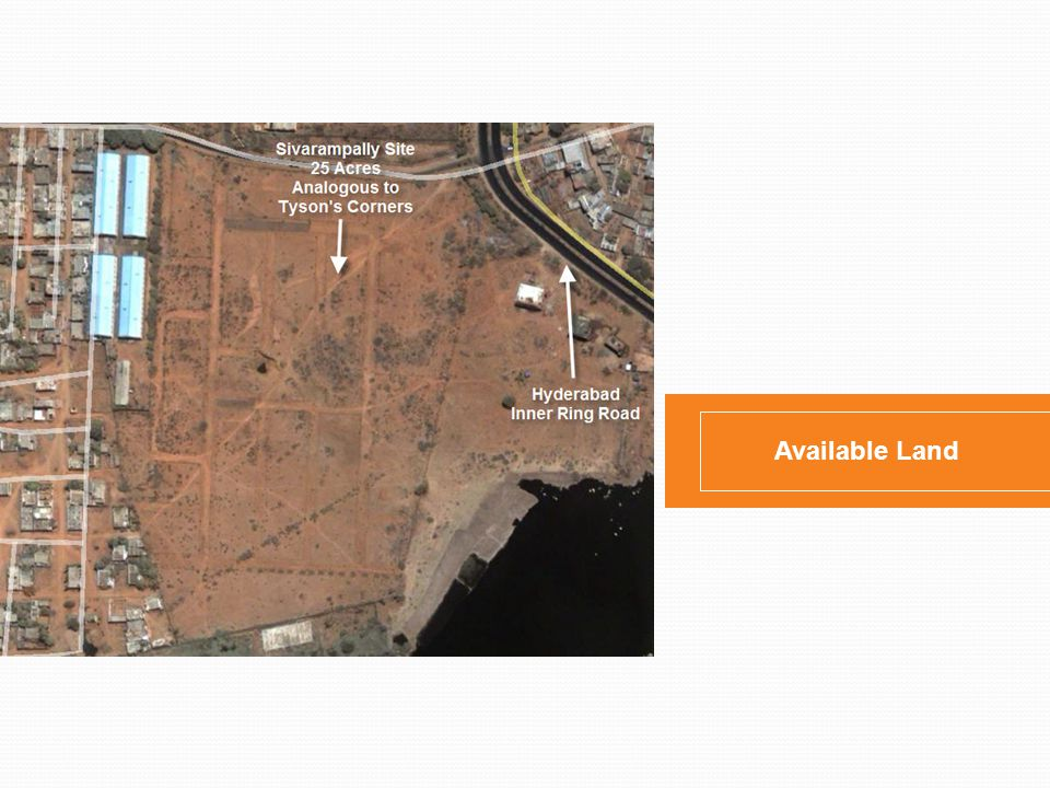 Available Land