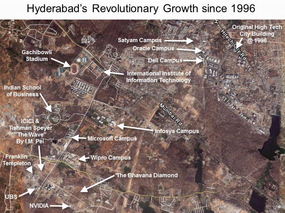Hyderabads Revolutionary Growth since 1996