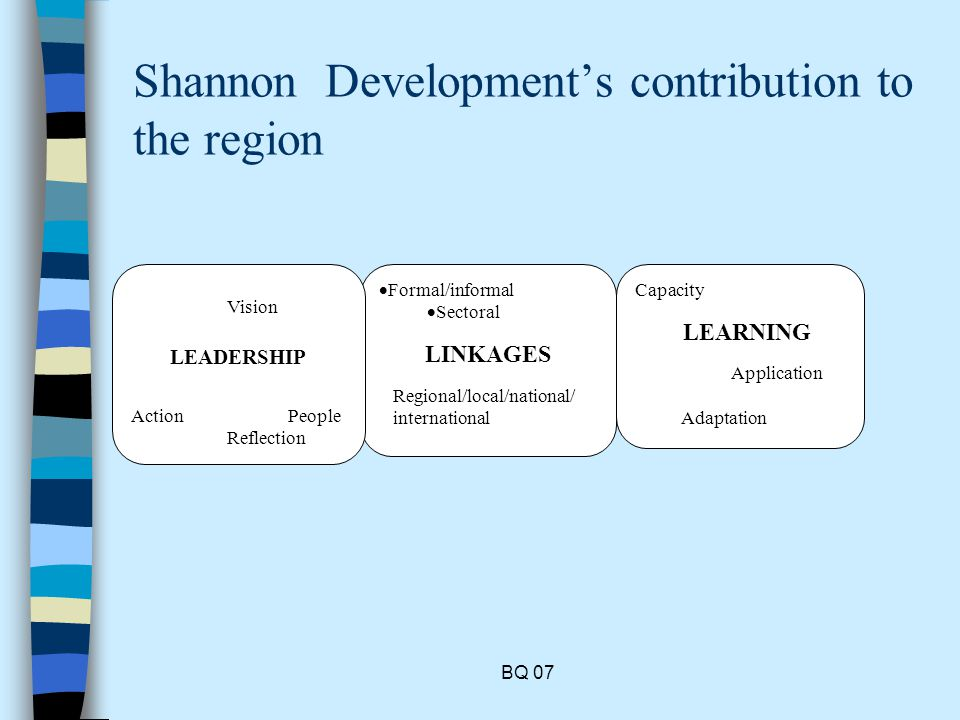 BQ 07 Shannon Developments contribution to the region Formal/informal Sectoral LINKAGES Regional/local/national/ international Capacity LEARNING Application Adaptation Vision LEADERSHIP Action People Reflection